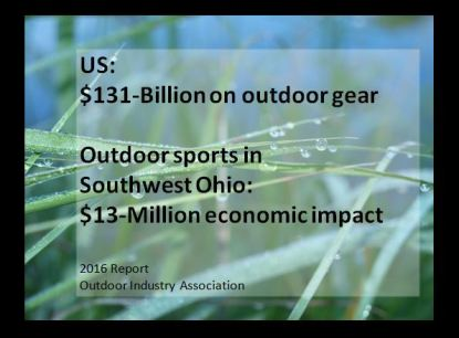 Slide image-$131 Billion dollars in the US on outdoor gear